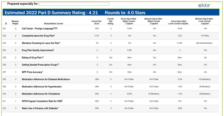 Stars Estimator Screenshot